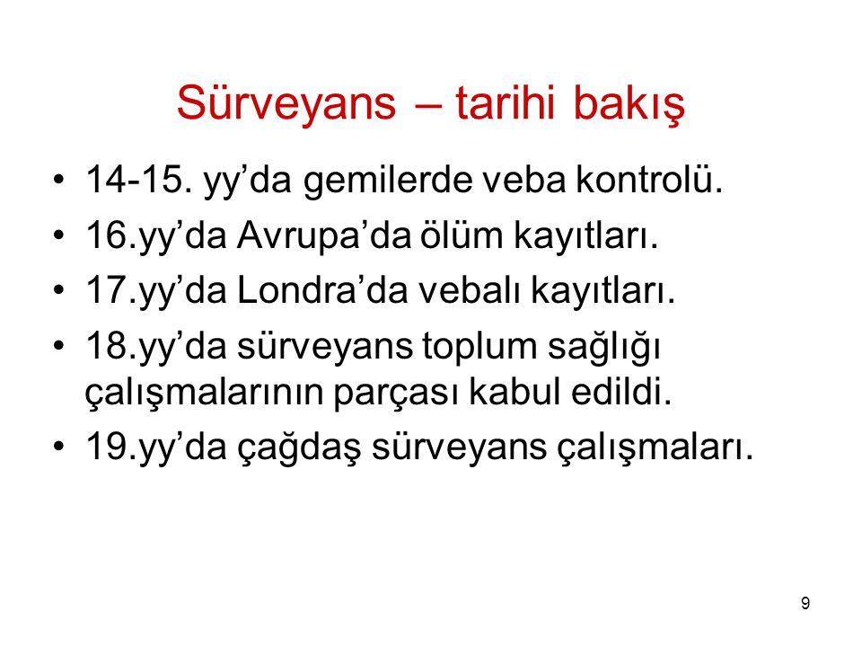 9 Sürveyans – tarihi bakış 14-15.yy'da gemilerde veba kontrolü.