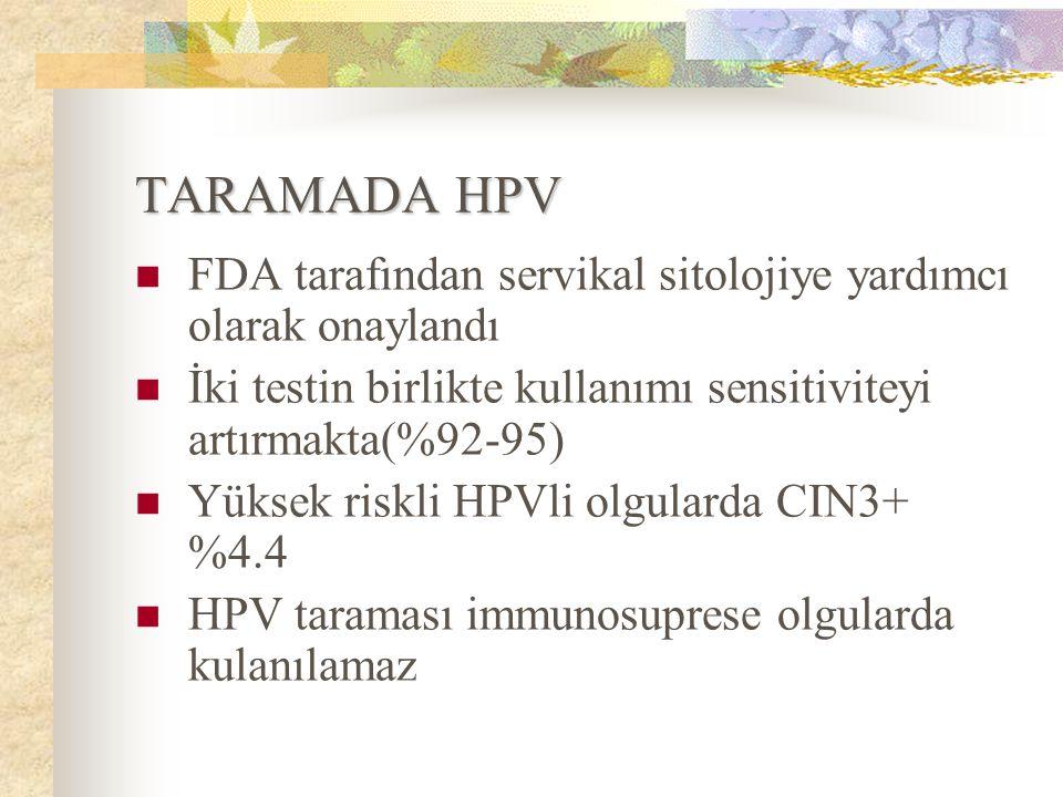 TARAMADA HPV FDA tarafından servikal sitolojiye yardımcı olarak onaylandı İki testin birlikte kullanımı sensitiviteyi artırmakta(%92-95) Yüksek riskli