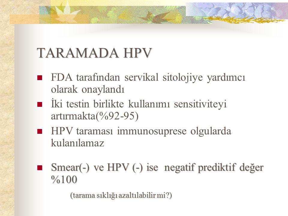 TARAMADA HPV FDA tarafından servikal sitolojiye yardımcı olarak onaylandı İki testin birlikte kullanımı sensitiviteyi artırmakta(%92-95) HPV taraması