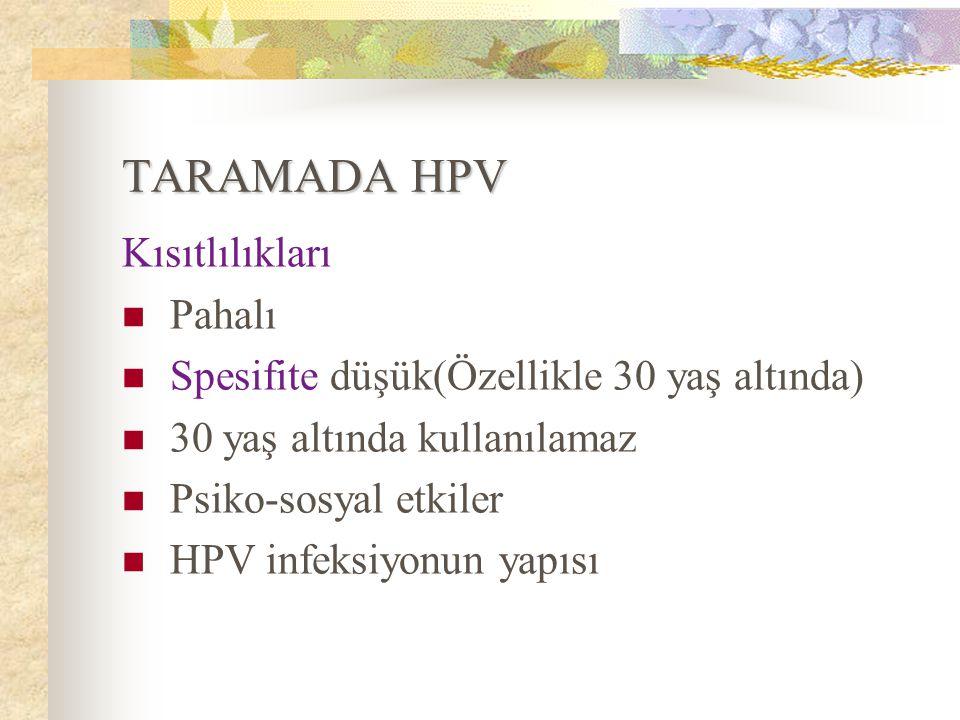 TARAMADA HPV Kısıtlılıkları Pahalı Spesifite düşük(Özellikle 30 yaş altında) 30 yaş altında kullanılamaz Psiko-sosyal etkiler HPV infeksiyonun yapısı