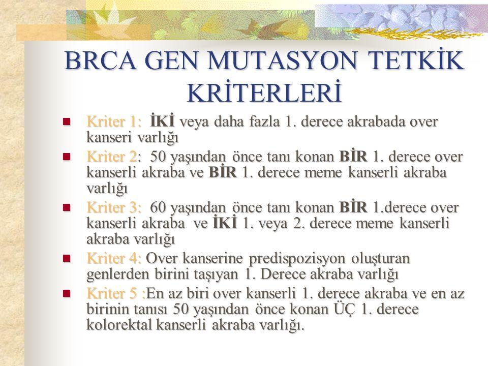 BRCA GEN MUTASYON TETKİK KRİTERLERİ Kriter 1: İKİ veya daha fazla 1. derece akrabada over kanseri varlığı Kriter 1: İKİ veya daha fazla 1. derece akra
