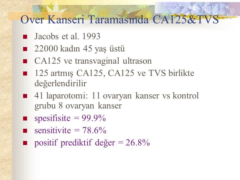 Over Kanseri Taramasında CA125&TVS Jacobs et al. 1993 22000 kadın 45 yaş üstü CA125 ve transvaginal ultrason 125 artmış CA125, CA125 ve TVS birlikte d