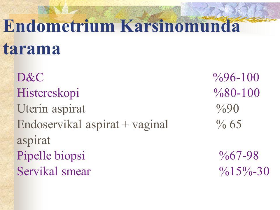 Endometrium Karsinomunda tarama D&C %96-100 Histereskopi %80-100 Uterin aspirat %90 Endoservikal aspirat + vaginal % 65 aspirat Pipelle biopsi %67-98