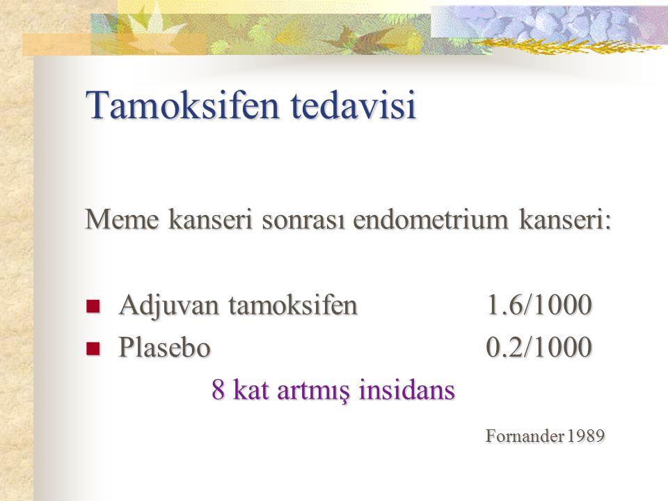 Tamoksifen tedavisi Meme kanseri sonrası endometrium kanseri: Adjuvan tamoksifen 1.6/1000 Adjuvan tamoksifen 1.6/1000 Plasebo0.2/1000 Plasebo0.2/1000
