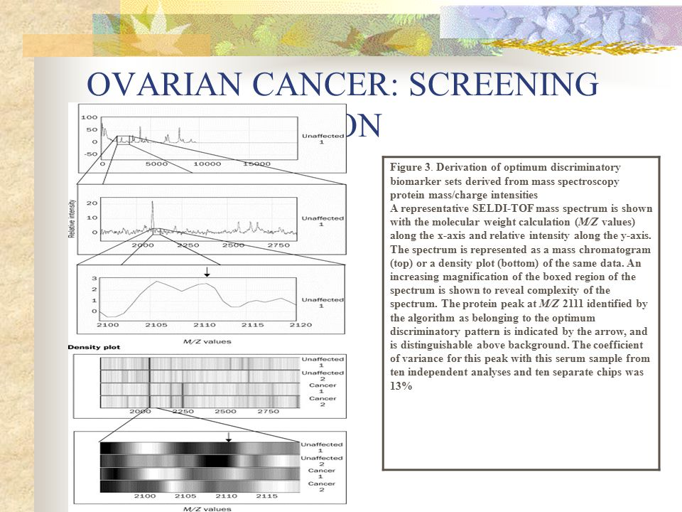 OVARIAN CANCER: SCREENING AND PREVENTION Figure 3.
