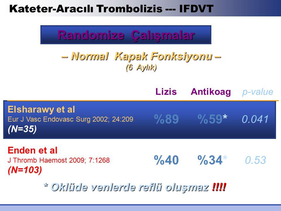 Kateter-Aracılı Trombolizis --- IFDVT Randomize Çalışmalar – Normal Kapak Fonksiyonu – (6 Aylık) LizisAntikoag p-value Elsharawy et al Eur J Vasc Endo