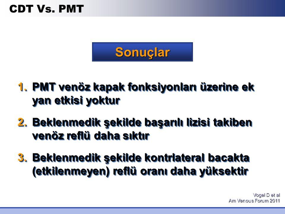 Sonuçlar 1.PMT venöz kapak fonksiyonları üzerine ek yan etkisi yoktur 2.Beklenmedik şekilde başarılı lizisi takiben venöz reflü daha sıktır 3.Beklenme