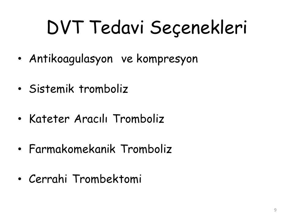 9 DVT Tedavi Seçenekleri Antikoagulasyon ve kompresyon Sistemik tromboliz Kateter Aracılı Tromboliz Farmakomekanik Tromboliz Cerrahi Trombektomi