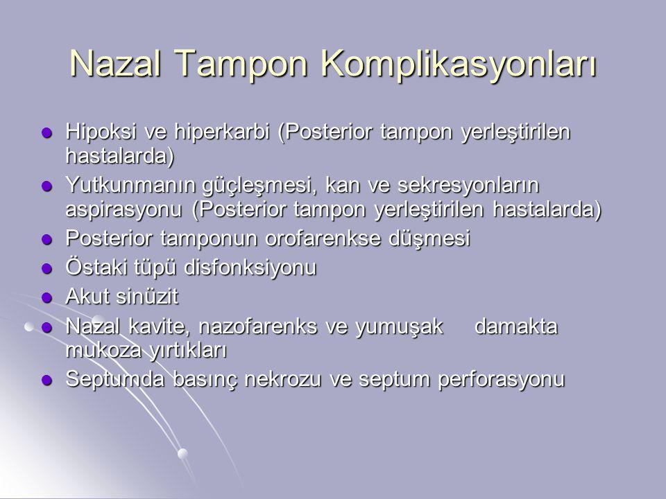 Nazal Tampon Komplikasyonları Hipoksi ve hiperkarbi (Posterior tampon yerleştirilen hastalarda) Hipoksi ve hiperkarbi (Posterior tampon yerleştirilen hastalarda) Yutkunmanın güçleşmesi, kan ve sekresyonların aspirasyonu (Posterior tampon yerleştirilen hastalarda) Yutkunmanın güçleşmesi, kan ve sekresyonların aspirasyonu (Posterior tampon yerleştirilen hastalarda) Posterior tamponun orofarenkse düşmesi Posterior tamponun orofarenkse düşmesi Östaki tüpü disfonksiyonu Östaki tüpü disfonksiyonu Akut sinüzit Akut sinüzit Nazal kavite, nazofarenks ve yumuşak damakta mukoza yırtıkları Nazal kavite, nazofarenks ve yumuşak damakta mukoza yırtıkları Septumda basınç nekrozu ve septum perforasyonu Septumda basınç nekrozu ve septum perforasyonu
