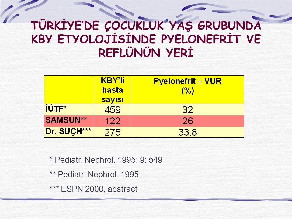 Hipertansiyon gelişimi: Pyelonefritik renal skarlı (reflü nefropatisi) hastaların %10'unda Risk hasar boyutu ile korele.