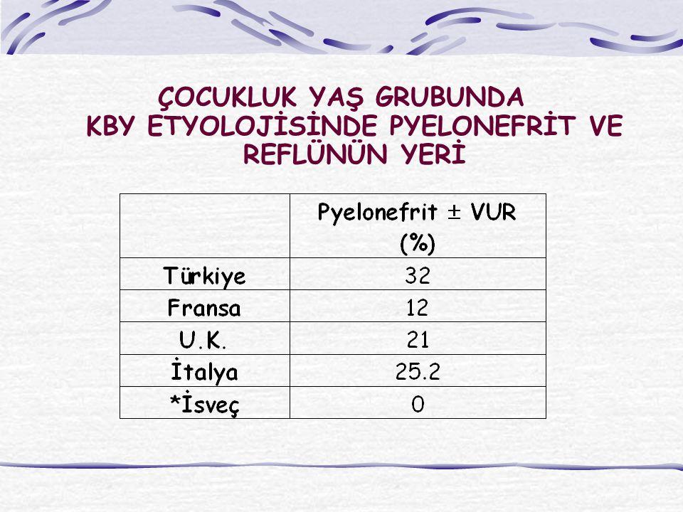 Yenidoğan döneminde: Semptomlar nonspesifikdir.