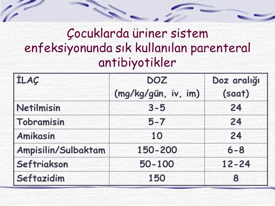 Çocuklarda üriner sistem enfeksiyonunda sık kullanılan parenteral antibiyotikler İLAÇDOZ (mg/kg/gün, iv, im) Doz aralığı (saat) Netilmisin3-524 Tobramisin5-724 Amikasin1024 Ampisilin/Sulbaktam150-2006-8 Seftriakson50-10012-24 Seftazidim1508