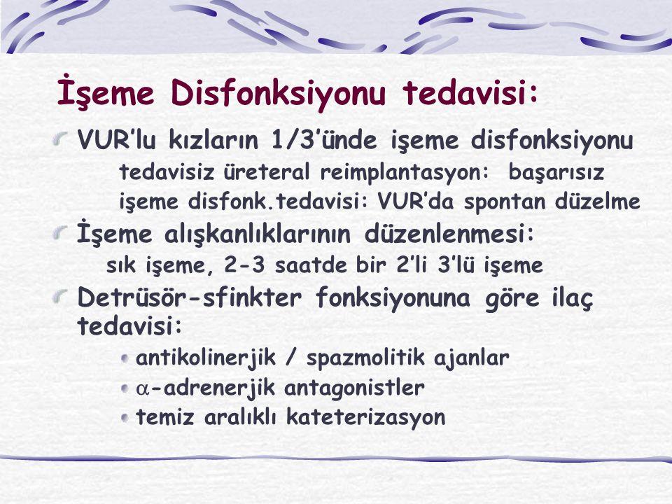 İşeme Disfonksiyonu tedavisi: VUR'lu kızların 1/3'ünde işeme disfonksiyonu tedavisiz üreteral reimplantasyon: başarısız işeme disfonk.tedavisi: VUR'da spontan düzelme İşeme alışkanlıklarının düzenlenmesi: sık işeme, 2-3 saatde bir 2'li 3'lü işeme Detrüsör-sfinkter fonksiyonuna göre ilaç tedavisi: antikolinerjik / spazmolitik ajanlar  -adrenerjik antagonistler temiz aralıklı kateterizasyon
