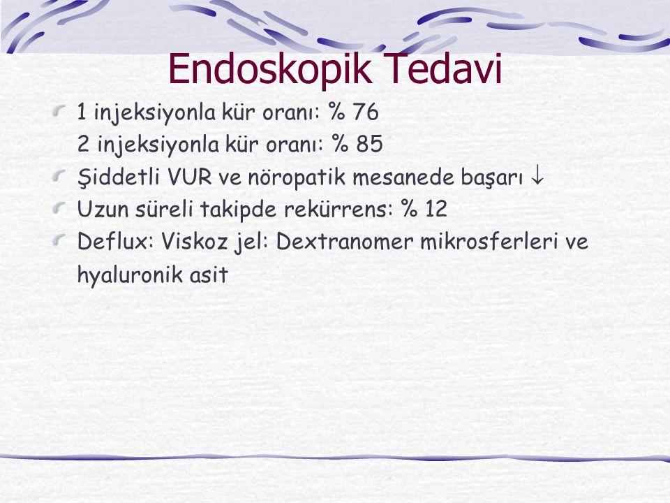 Endoskopik Tedavi 1 injeksiyonla kür oranı: % 76 2 injeksiyonla kür oranı: % 85 Şiddetli VUR ve nöropatik mesanede başarı  Uzun süreli takipde rekürrens: % 12 Deflux: Viskoz jel: Dextranomer mikrosferleri ve hyaluronik asit