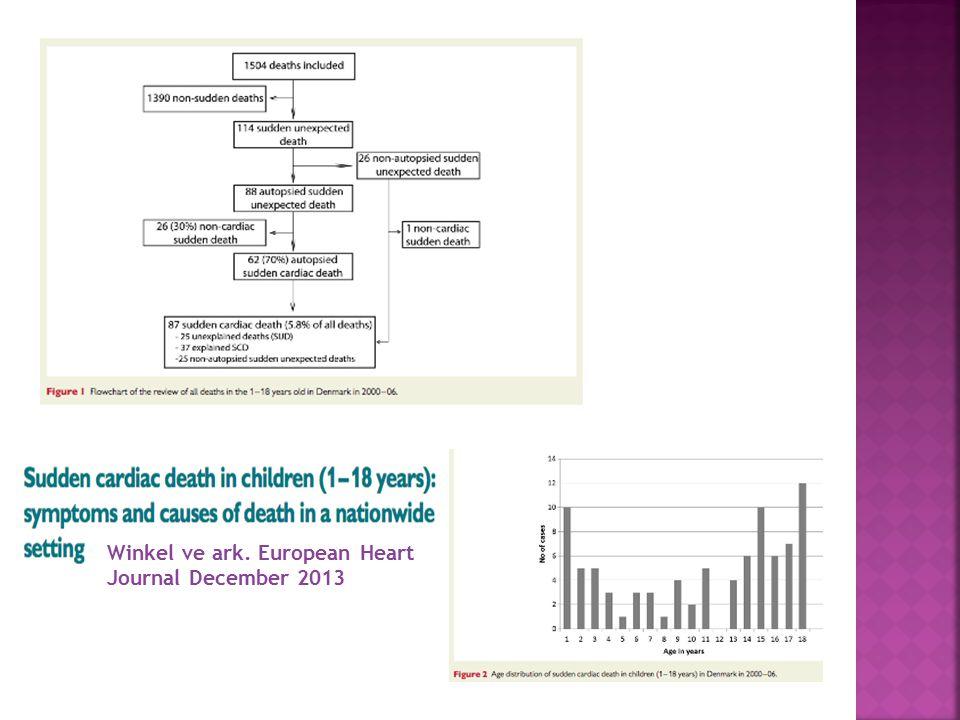 Winkel ve ark. European Heart Journal December 2013