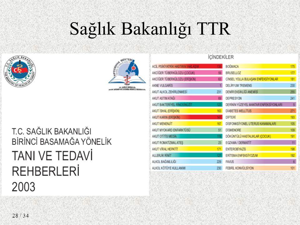 / 34 28 Sağlık Bakanlığı TTR