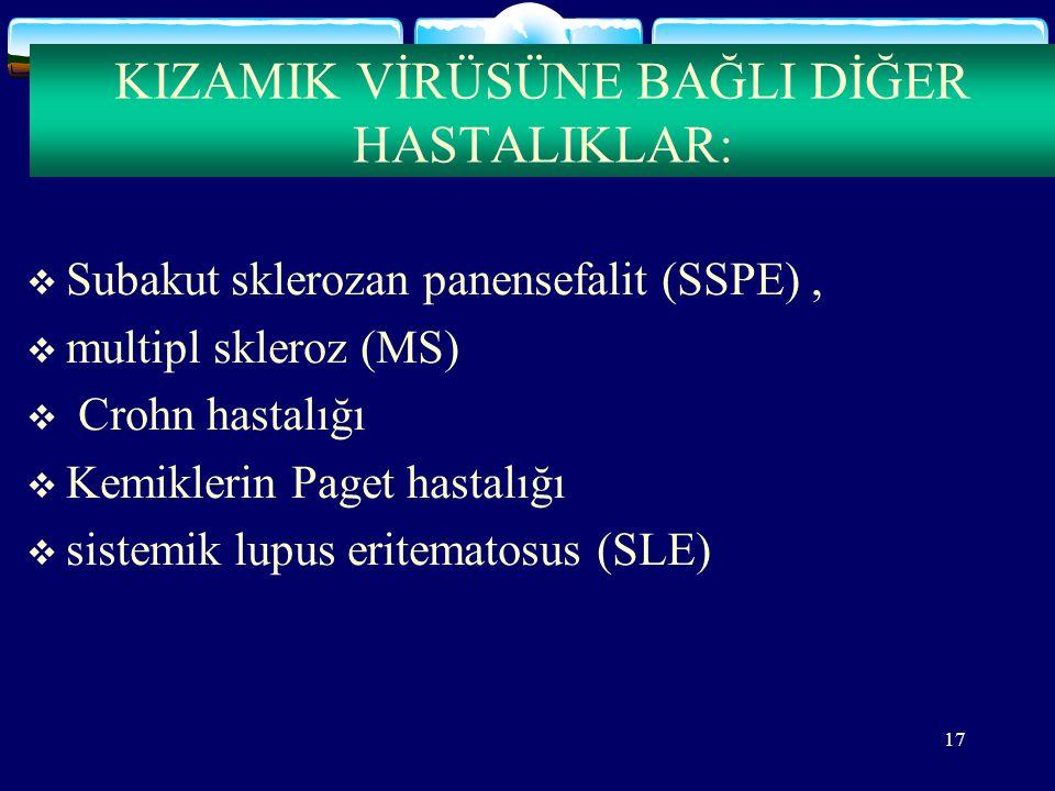 17 KIZAMIK VİRÜSÜNE BAĞLI DİĞER HASTALIKLAR:  Subakut sklerozan panensefalit (SSPE),  multipl skleroz (MS)  Crohn hastalığı  Kemiklerin Paget hastalığı  sistemik lupus eritematosus (SLE)