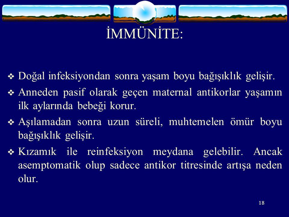 18 İMMÜNİTE:  Doğal infeksiyondan sonra yaşam boyu bağışıklık gelişir.
