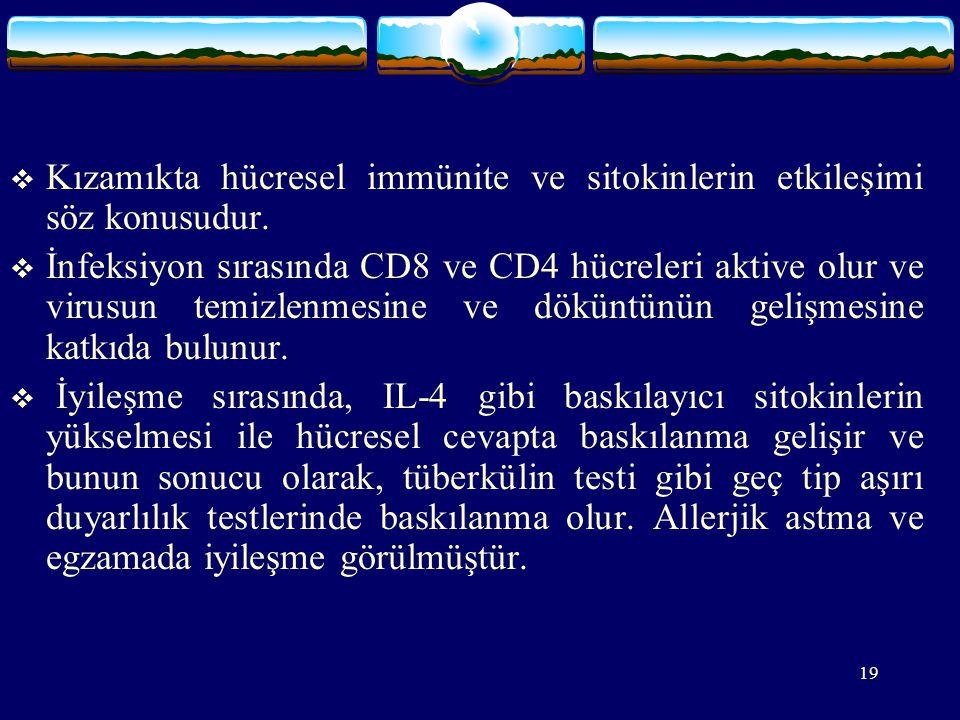 19  Kızamıkta hücresel immünite ve sitokinlerin etkileşimi söz konusudur.