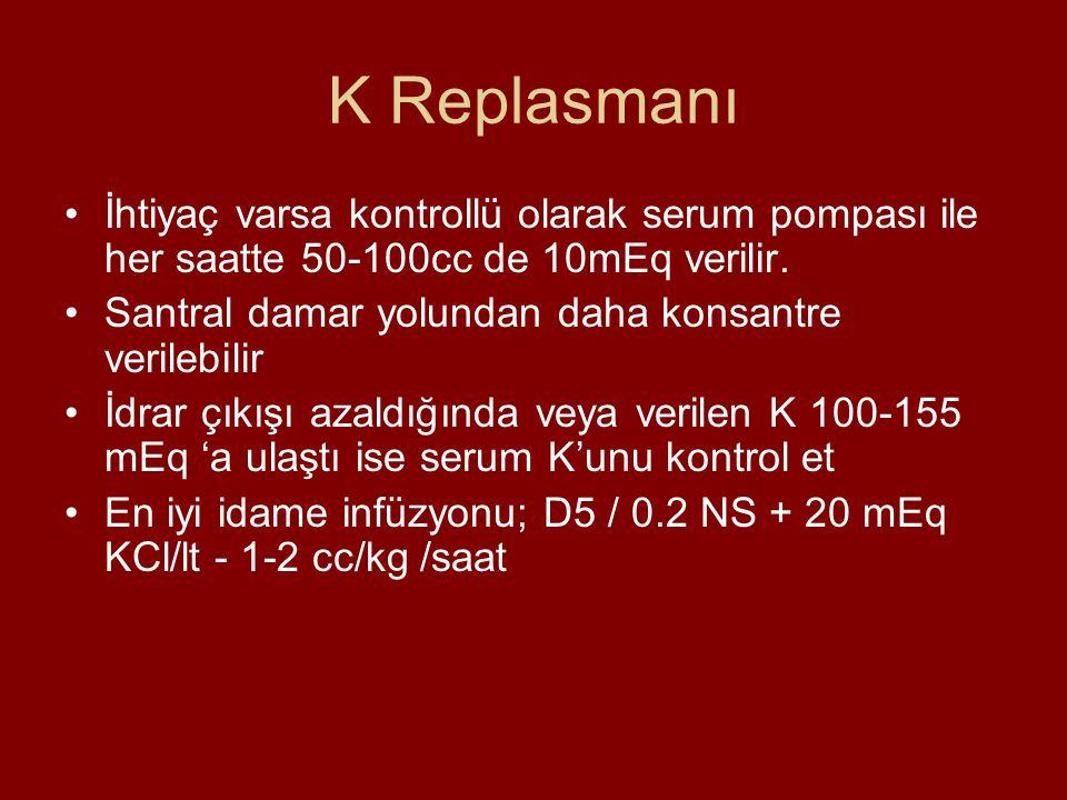 K Replasmanı İhtiyaç varsa kontrollü olarak serum pompası ile her saatte 50-100cc de 10mEq verilir. Santral damar yolundan daha konsantre verilebilir