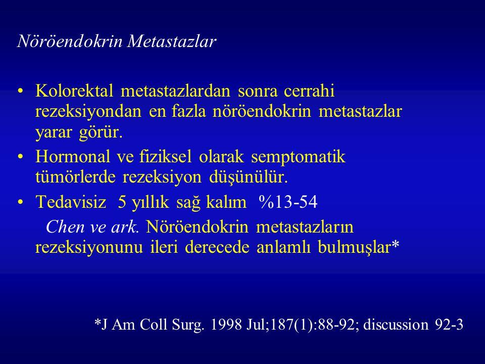Nöröendokrin Metastazlar Kolorektal metastazlardan sonra cerrahi rezeksiyondan en fazla nöröendokrin metastazlar yarar görür. Hormonal ve fiziksel ola