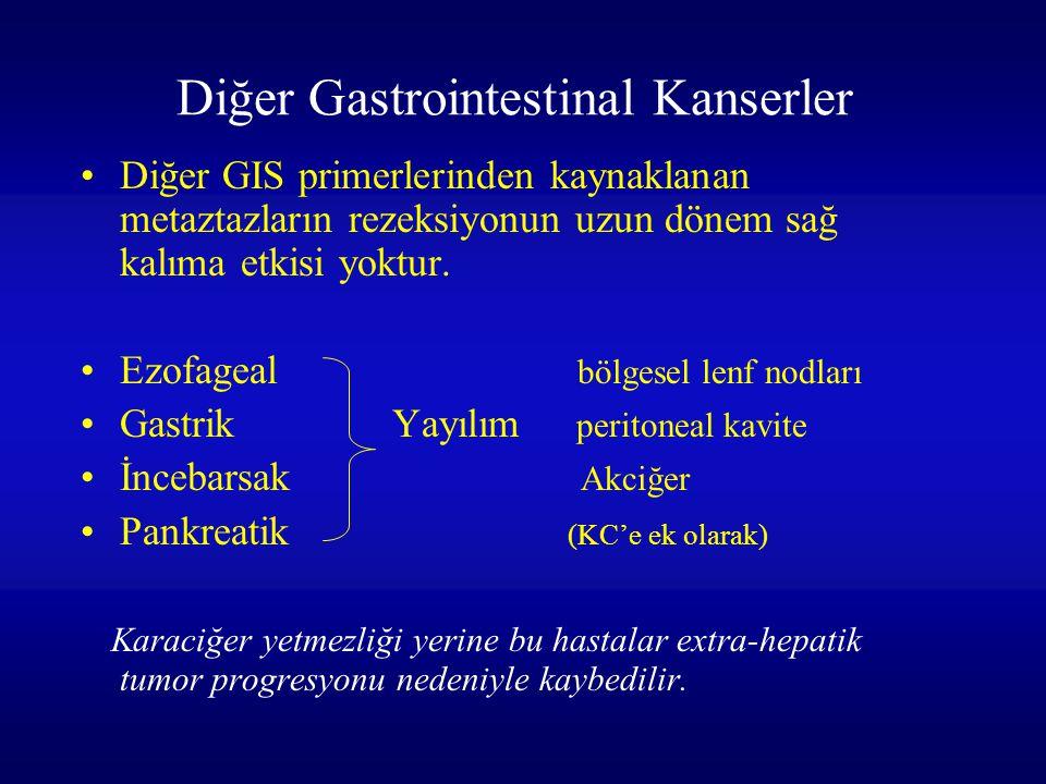 Diğer Gastrointestinal Kanserler Diğer GIS primerlerinden kaynaklanan metaztazların rezeksiyonun uzun dönem sağ kalıma etkisi yoktur. Ezofageal bölges