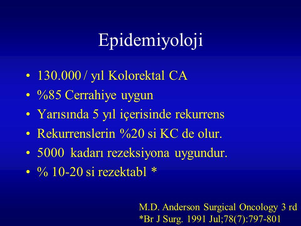 Epidemiyoloji 130.000 / yıl Kolorektal CA %85 Cerrahiye uygun Yarısında 5 yıl içerisinde rekurrens Rekurrenslerin %20 si KC de olur. 5000 kadarı rezek