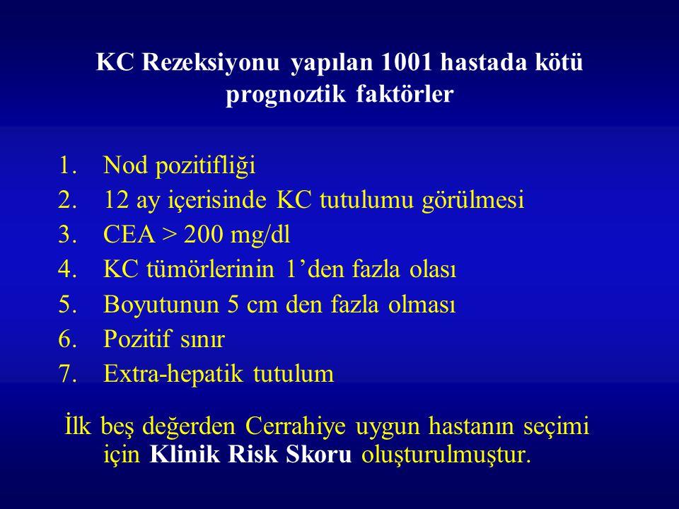 KC Rezeksiyonu yapılan 1001 hastada kötü prognoztik faktörler 1.Nod pozitifliği 2.12 ay içerisinde KC tutulumu görülmesi 3.CEA > 200 mg/dl 4.KC tümörl