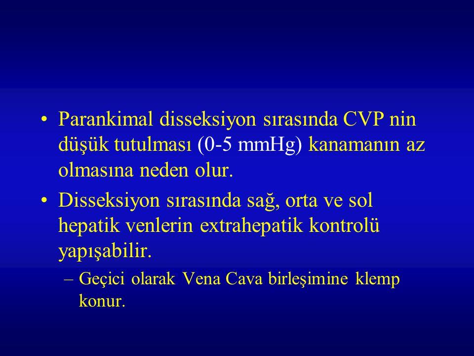 Parankimal disseksiyon sırasında CVP nin düşük tutulması (0-5 mmHg) kanamanın az olmasına neden olur. Disseksiyon sırasında sağ, orta ve sol hepatik v