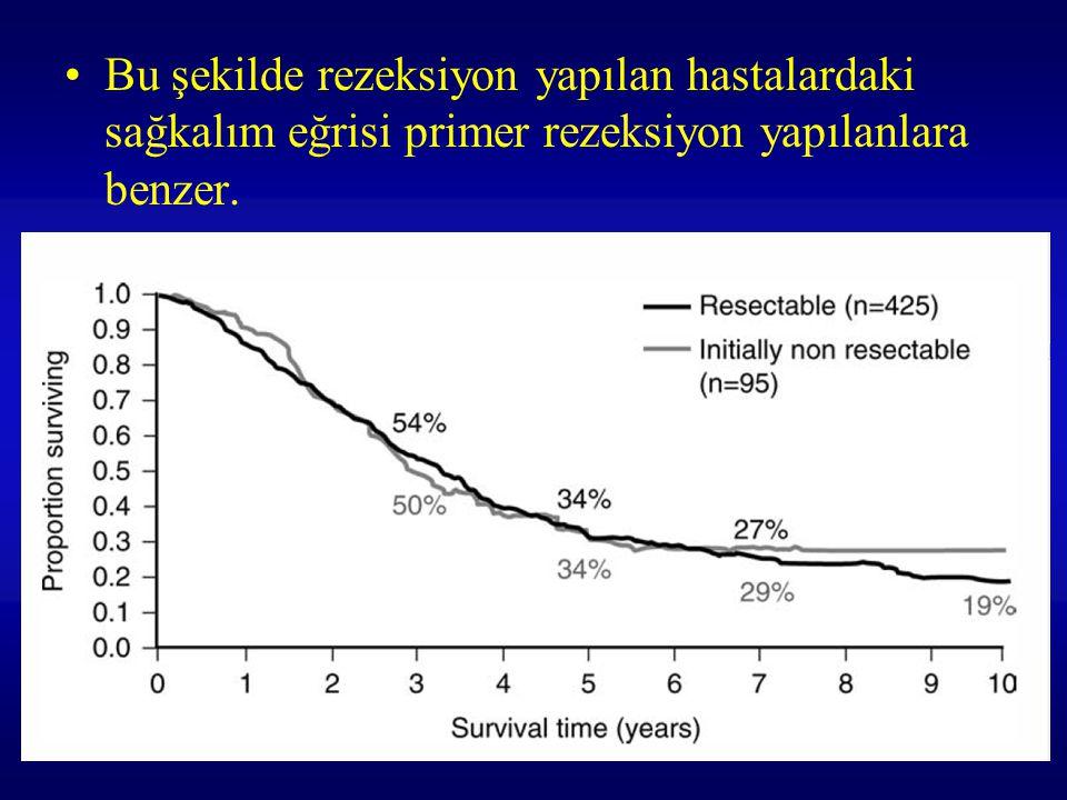 Bu şekilde rezeksiyon yapılan hastalardaki sağkalım eğrisi primer rezeksiyon yapılanlara benzer.