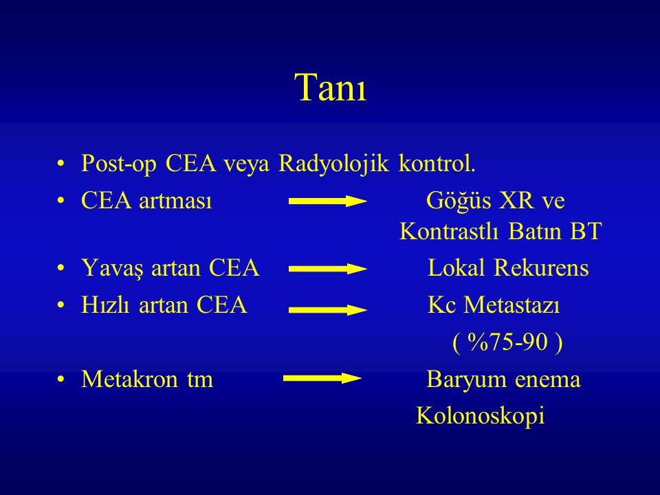 Tanı Post-op CEA veya Radyolojik kontrol. CEA artması Göğüs XR ve Kontrastlı Batın BT Yavaş artan CEA Lokal Rekurens Hızlı artan CEA Kc Metastazı ( %7