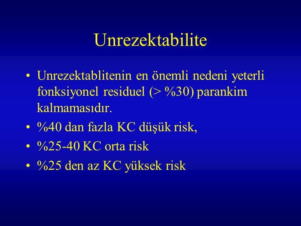 Unrezektabilite Unrezektablitenin en önemli nedeni yeterli fonksiyonel residuel (> %30) parankim kalmamasıdır. %40 dan fazla KC düşük risk, %25-40 KC