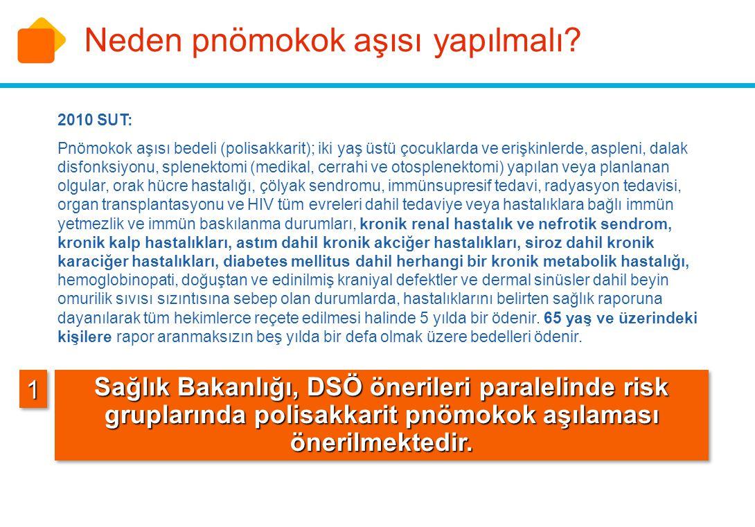 11 Sağlık Bakanlığı, DSÖ önerileri paralelinde risk gruplarında polisakkarit pnömokok aşılaması önerilmektedir. Neden pnömokok aşısı yapılmalı? 2010 S