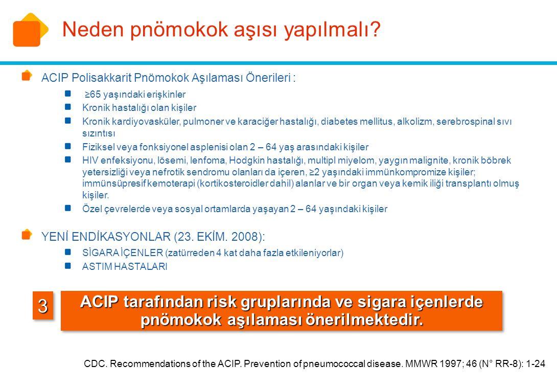 33 ACIP tarafından risk gruplarında ve sigara içenlerde pnömokok aşılaması önerilmektedir. ACIP Polisakkarit Pnömokok Aşılaması Önerileri : ≥65 yaşınd