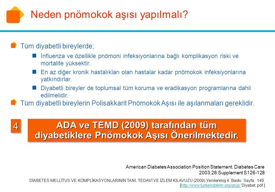 44 ADA ve TEMD (2009) tarafından tüm diyabetiklere Pnömokok Aşısı Önerilmektedir. Neden pnömokok aşısı yapılmalı? Tüm diyabetli bireylerde; İnfluenza