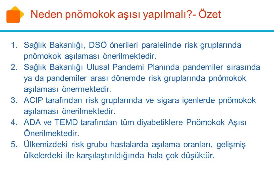 Neden pnömokok aşısı yapılmalı?- Özet 1.Sağlık Bakanlığı, DSÖ önerileri paralelinde risk gruplarında pnömokok aşılaması önerilmektedir. 2.Sağlık Bakan