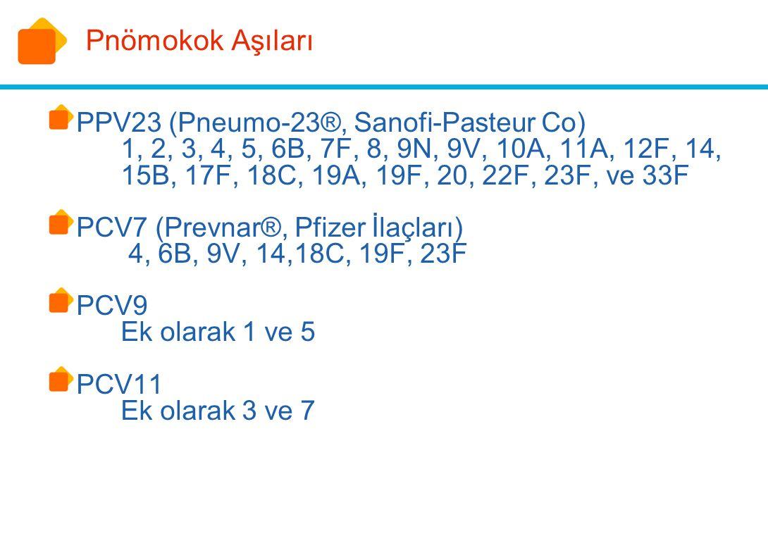 Pnömokok Aşıları PPV23 (Pneumo-23®, Sanofi-Pasteur Co) 1, 2, 3, 4, 5, 6B, 7F, 8, 9N, 9V, 10A, 11A, 12F, 14, 15B, 17F, 18C, 19A, 19F, 20, 22F, 23F, ve