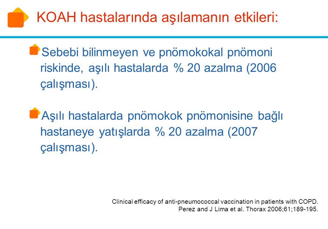 KOAH hastalarında aşılamanın etkileri: Sebebi bilinmeyen ve pnömokokal pnömoni riskinde, aşılı hastalarda % 20 azalma (2006 çalışması). Aşılı hastalar
