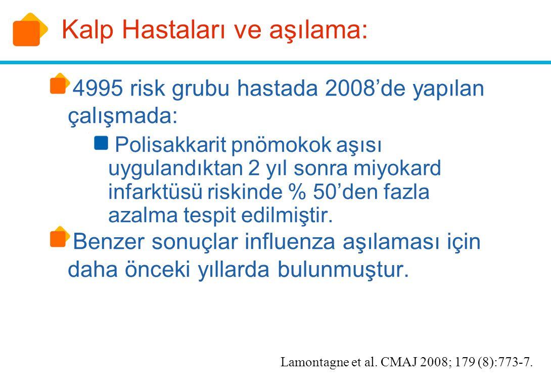 Kalp Hastaları ve aşılama: 4995 risk grubu hastada 2008'de yapılan çalışmada: Polisakkarit pnömokok aşısı uygulandıktan 2 yıl sonra miyokard infarktüs