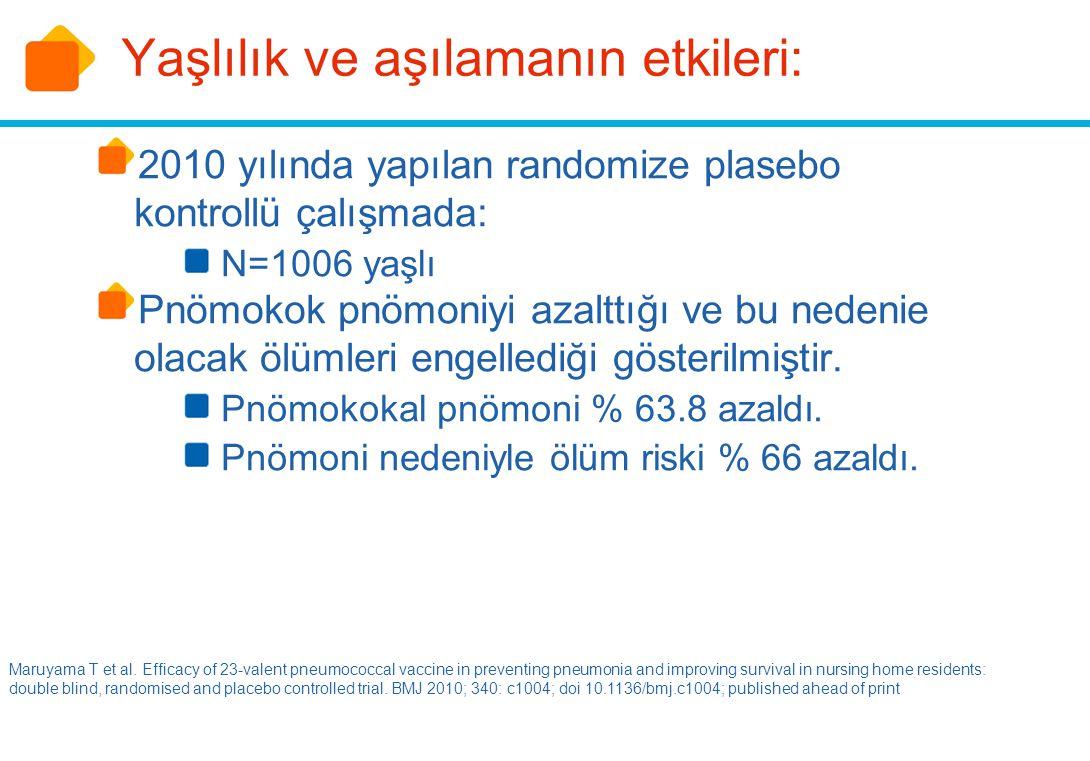 Yaşlılık ve aşılamanın etkileri: 2010 yılında yapılan randomize plasebo kontrollü çalışmada: N=1006 yaşlı Pnömokok pnömoniyi azalttığı ve bu nedenie o