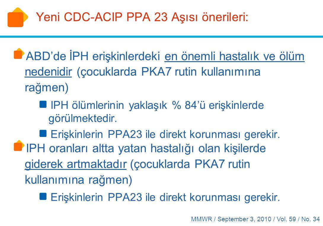 Yeni CDC-ACIP PPA 23 Aşısı önerileri: ABD'de İPH erişkinlerdeki en önemli hastalık ve ölüm nedenidir (çocuklarda PKA7 rutin kullanımına rağmen) IPH öl