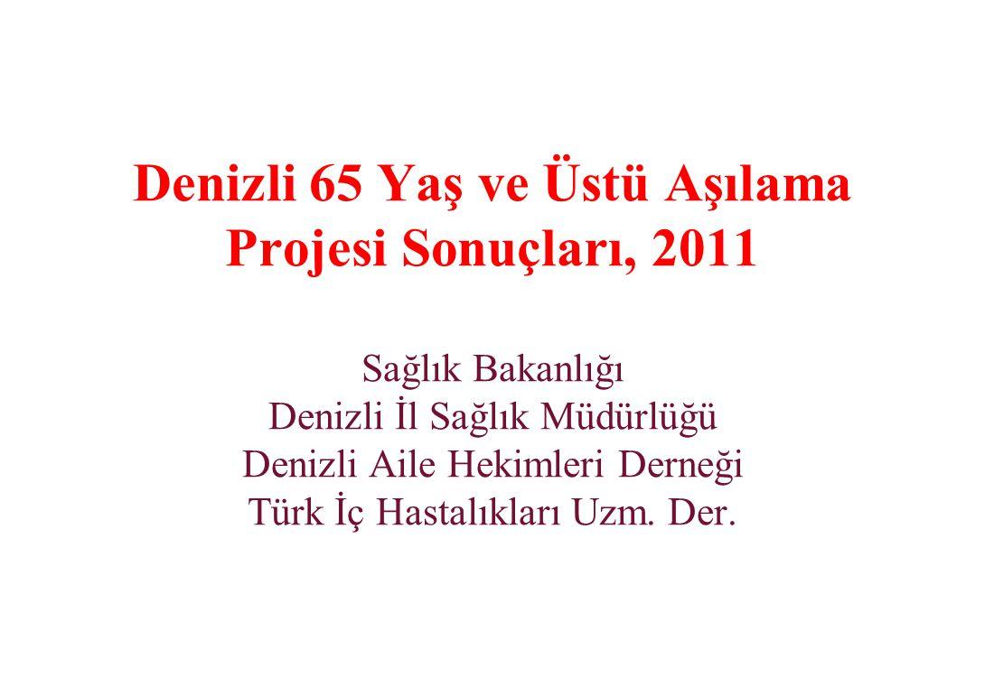 Denizli 65 Yaş ve Üstü Aşılama Projesi Sonuçları, 2011 Sağlık Bakanlığı Denizli İl Sağlık Müdürlüğü Denizli Aile Hekimleri Derneği Türk İç Hastalıklar