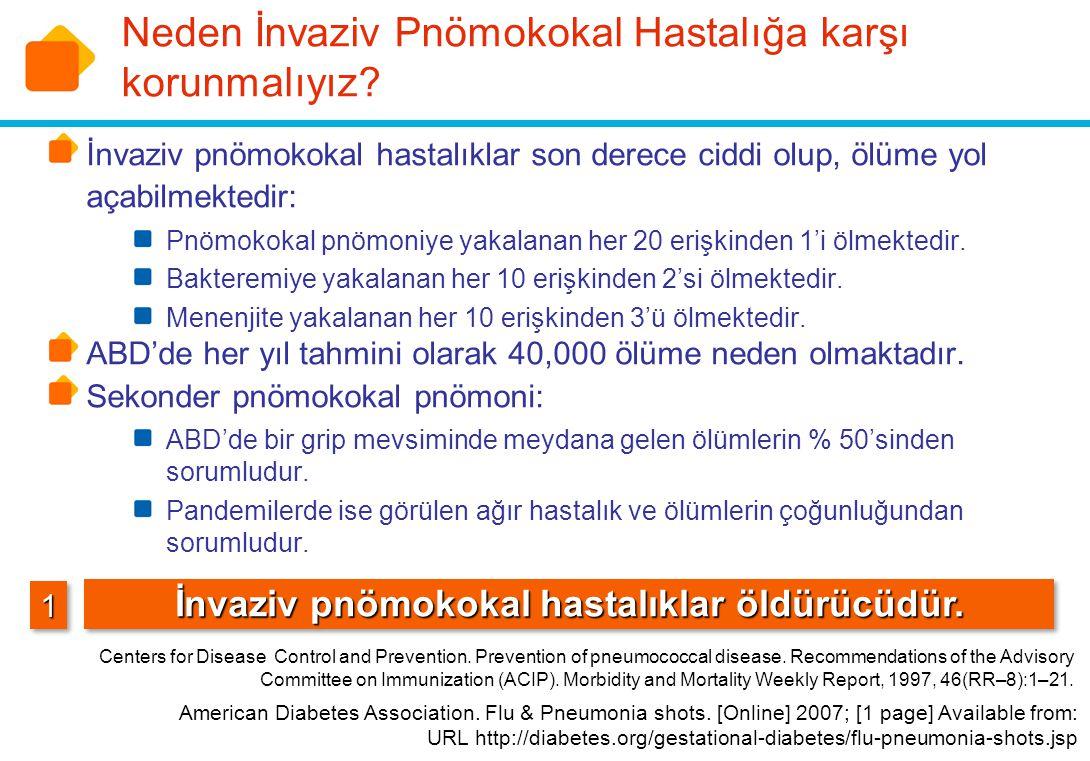 Pnömokok Aşıları PPV23 (Pneumo-23®, Sanofi-Pasteur Co) 1, 2, 3, 4, 5, 6B, 7F, 8, 9N, 9V, 10A, 11A, 12F, 14, 15B, 17F, 18C, 19A, 19F, 20, 22F, 23F, ve 33F PCV7 (Prevnar®, Pfizer İlaçları) 4, 6B, 9V, 14,18C, 19F, 23F PCV9 Ek olarak 1 ve 5 PCV11 Ek olarak 3 ve 7