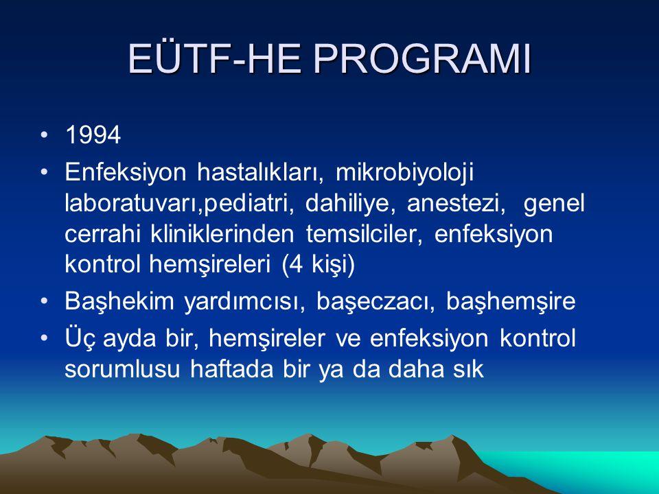 EÜTF-HE PROGRAMI 1994 Enfeksiyon hastalıkları, mikrobiyoloji laboratuvarı,pediatri, dahiliye, anestezi, genel cerrahi kliniklerinden temsilciler, enfeksiyon kontrol hemşireleri (4 kişi) Başhekim yardımcısı, başeczacı, başhemşire Üç ayda bir, hemşireler ve enfeksiyon kontrol sorumlusu haftada bir ya da daha sık