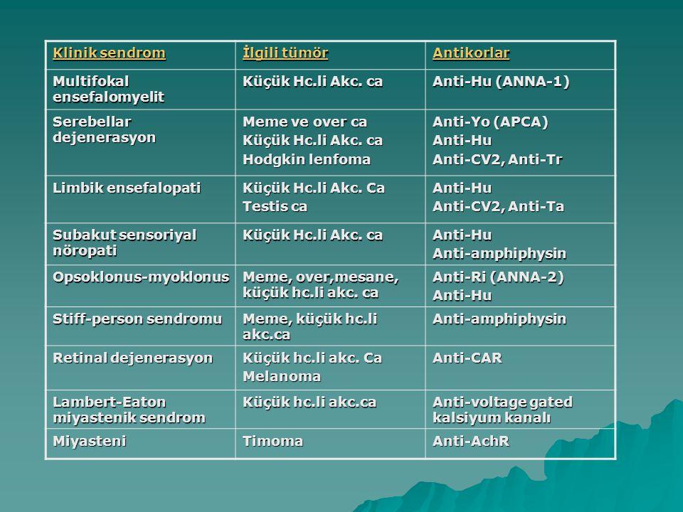 Klinik sendrom İlgili tümör Antikorlar Multifokal ensefalomyelit Küçük Hc.li Akc. ca Anti-Hu (ANNA-1) Serebellar dejenerasyon Meme ve over ca Küçük Hc