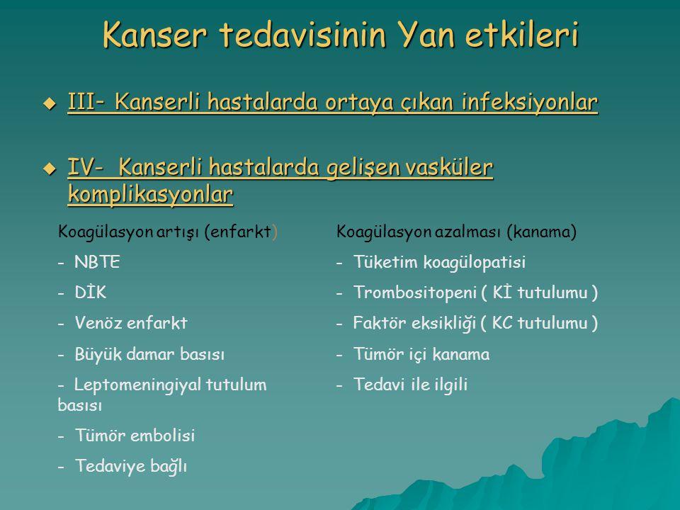 Kanser tedavisinin Yan etkileri  III- K anserli hastalarda ortaya çıkan infeksiyonlar  IV- Kanserli hastalarda gelişen vasküler komplikasyonlar Koagülasyon artışı (enfarkt) - NBTE - DİK - Venöz enfarkt - Büyük damar basısı - Leptomeningiyal tutulum basısı - Tümör embolisi - Tedaviye bağlı Koagülasyon azalması (kanama) - Tüketim koagülopatisi - Trombositopeni ( Kİ tutulumu ) - Faktör eksikliği ( KC tutulumu ) - Tümör içi kanama - Tedavi ile ilgili