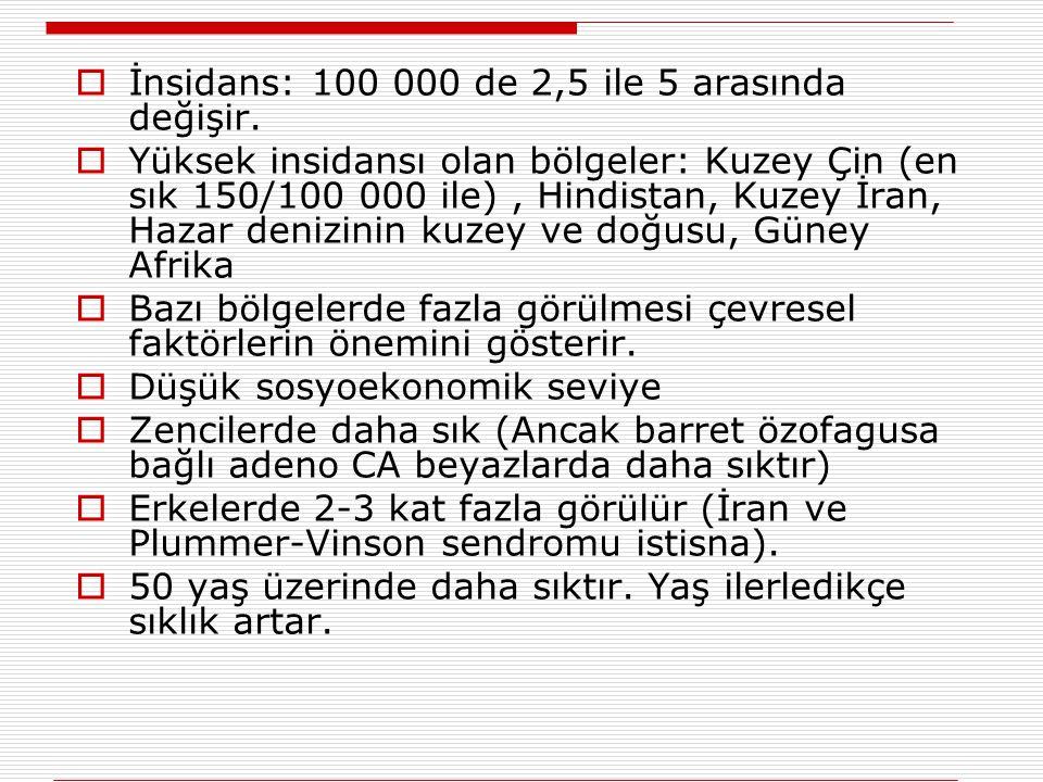  İnsidans: 100 000 de 2,5 ile 5 arasında değişir.  Yüksek insidansı olan bölgeler: Kuzey Çin (en sık 150/100 000 ile), Hindistan, Kuzey İran, Hazar