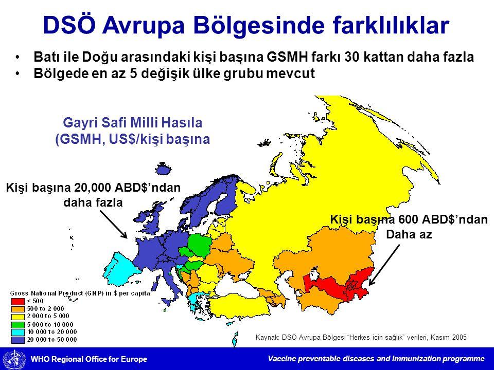 WHO Regional Office for Europe Vaccine preventable diseases and Immunization programme DSÖ Bölgelerinde servikal kanser vaka sayısı ve insidans tahminleri, 2002 Globocan 2002 < 87.3 < 16.2 < 32.6 < 26.2 < 9.3 / 100,000