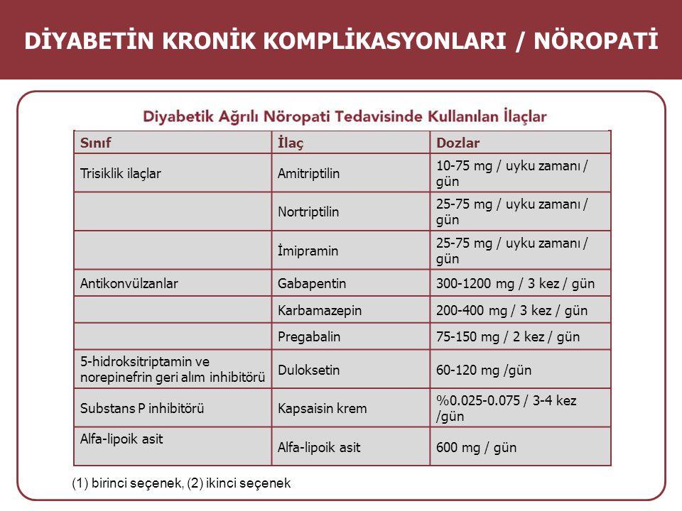 SınıfİlaçDozlar Trisiklik ilaçlarAmitriptilin 10-75 mg / uyku zamanı / gün Nortriptilin 25-75 mg / uyku zamanı / gün İmipramin 25-75 mg / uyku zamanı