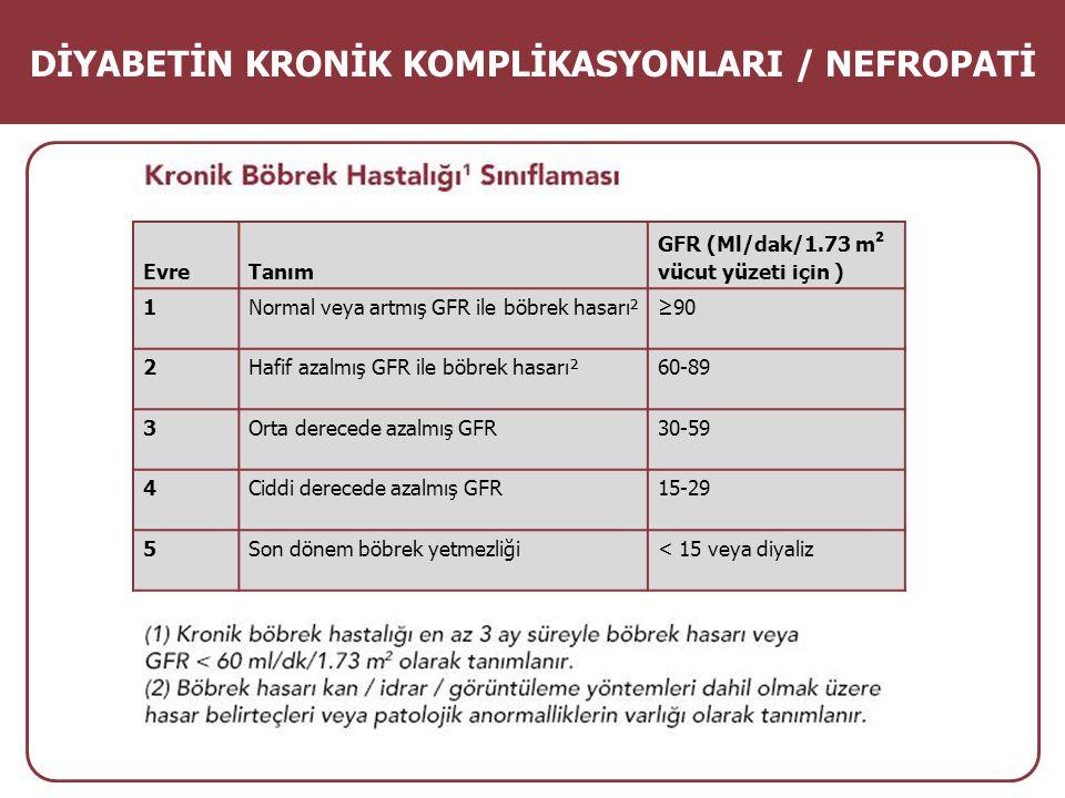 EvreTanım GFR (Ml/dak/1.73 m ² vücut yüzeti için ) 1Normal veya artmış GFR ile böbrek hasarı²≥90 2Hafif azalmış GFR ile böbrek hasarı²60-89 3Orta dere
